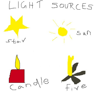 Worksheets Natural And Artificial Sources Of Light Worksheet kids activity sheetsprintable worksheetsphonics programplay how to do it